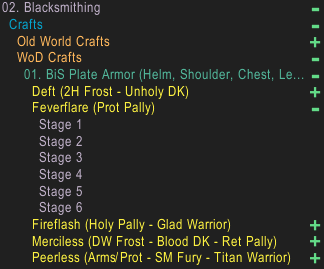 Pic of TSM BiS craft gear for blog